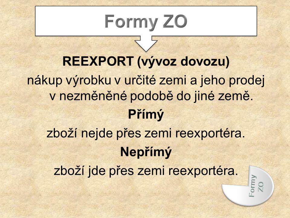 REEXPORT (vývoz dovozu) nákup výrobku v určité zemi a jeho prodej v nezměněné podobě do jiné země.