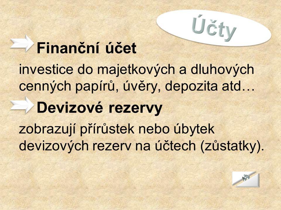 Finanční účet investice do majetkových a dluhových cenných papírů, úvěry, depozita atd… Devizové rezervy zobrazují přírůstek nebo úbytek devizových rezerv na účtech (zůstatky).