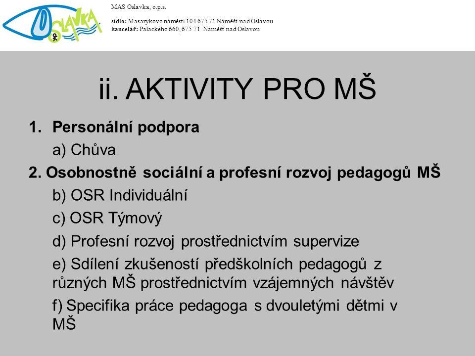 1.Personální podpora a) Chůva 2. Osobnostně sociální a profesní rozvoj pedagogů MŠ b) OSR Individuální c) OSR Týmový d) Profesní rozvoj prostřednictví