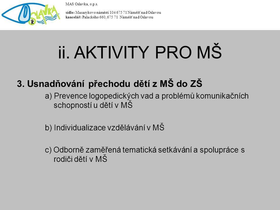 3. Usnadňování přechodu dětí z MŠ do ZŠ a) Prevence logopedických vad a problémů komunikačních schopností u dětí v MŠ b) Individualizace vzdělávání v
