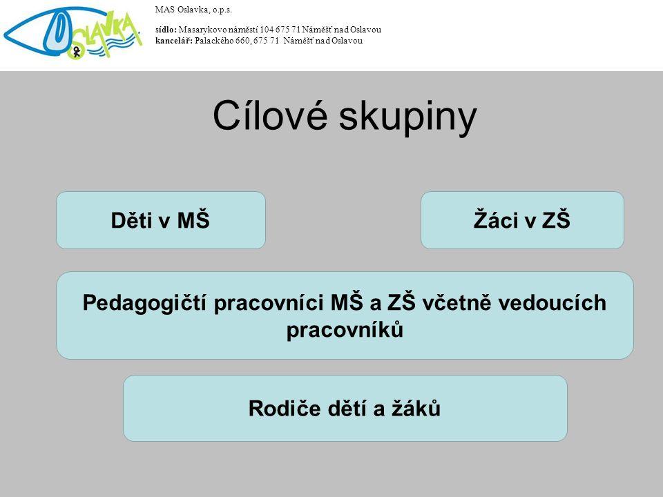 MAS Oslavka, o.p.s.