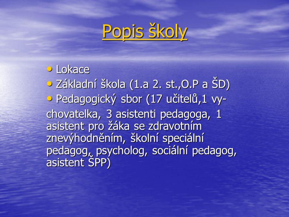 Popis školy Lokace Lokace Základní škola (1.a 2. st.,O.P a ŠD) Základní škola (1.a 2.