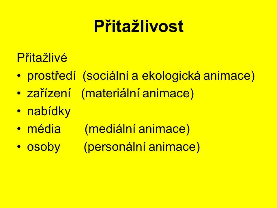 Přitažlivost Přitažlivé prostředí (sociální a ekologická animace) zařízení (materiální animace) nabídky média (mediální animace) osoby (personální animace)