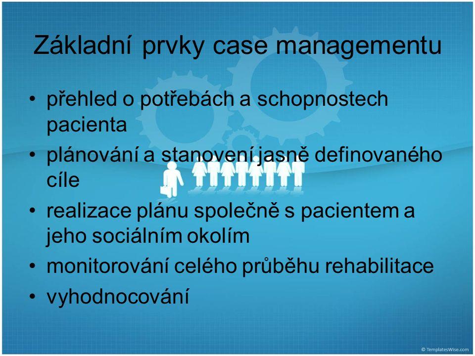 Základní prvky case managementu přehled o potřebách a schopnostech pacienta plánování a stanovení jasně definovaného cíle realizace plánu společně s pacientem a jeho sociálním okolím monitorování celého průběhu rehabilitace vyhodnocování