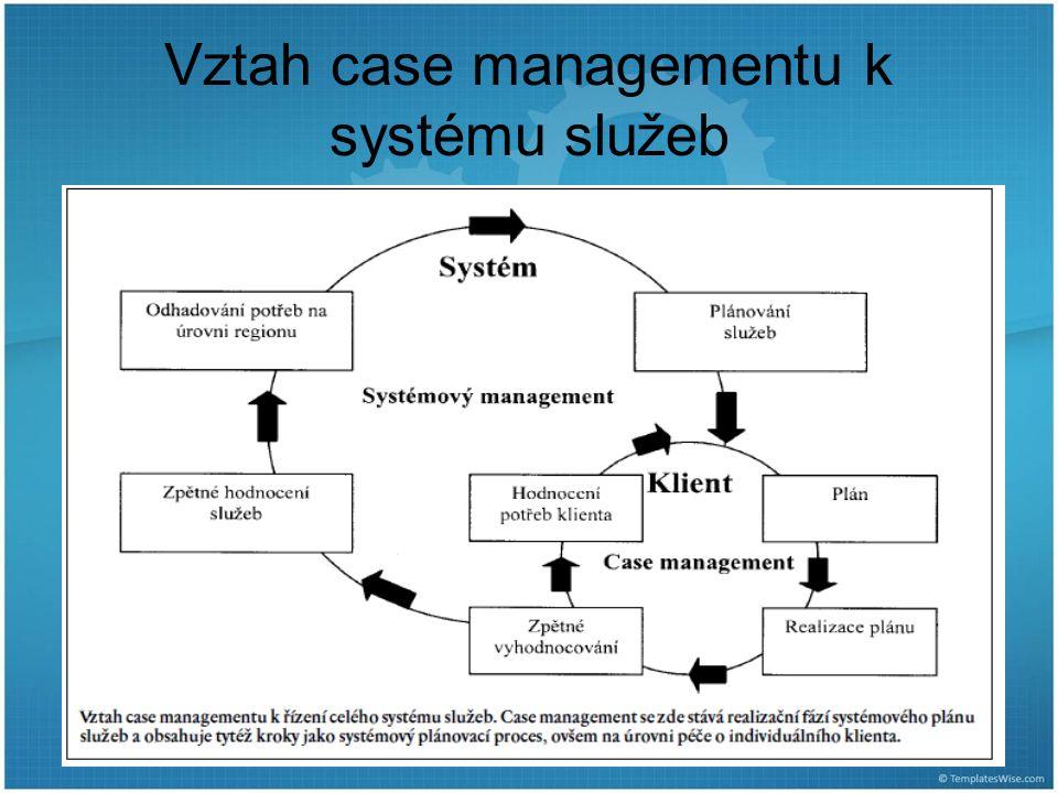 Vztah case managementu k systému služeb