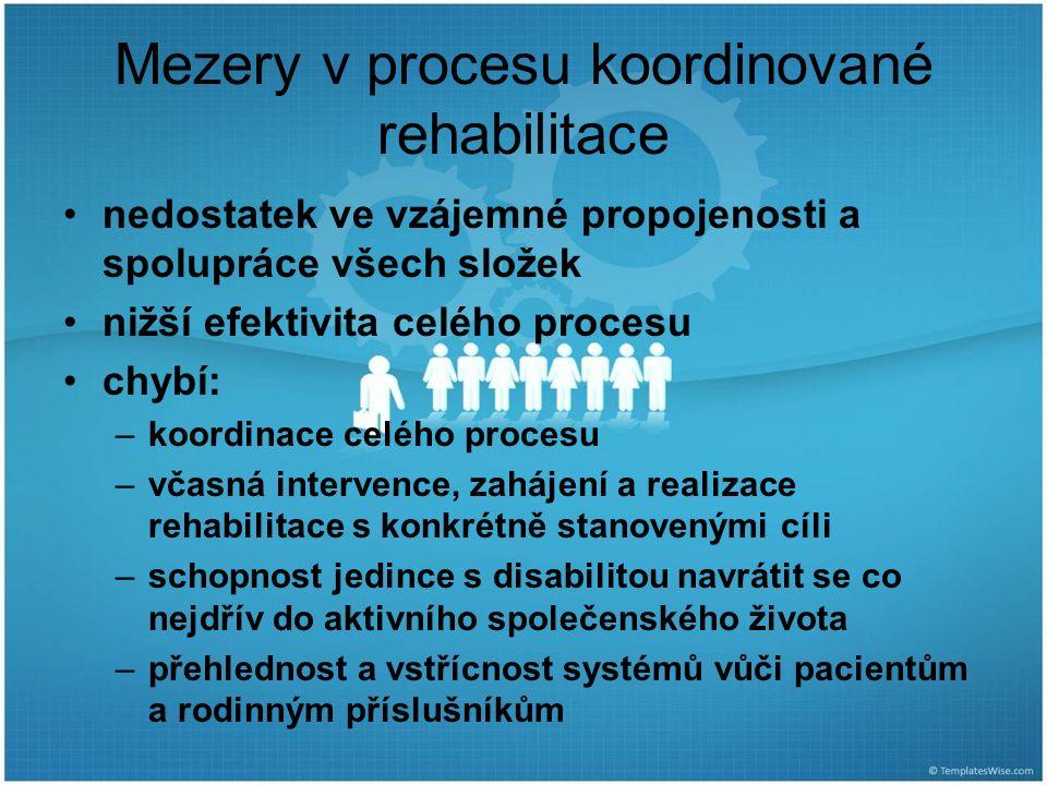 Mezery v procesu koordinované rehabilitace nedostatek ve vzájemné propojenosti a spolupráce všech složek nižší efektivita celého procesu chybí: –koordinace celého procesu –včasná intervence, zahájení a realizace rehabilitace s konkrétně stanovenými cíli –schopnost jedince s disabilitou navrátit se co nejdřív do aktivního společenského života –přehlednost a vstřícnost systémů vůči pacientům a rodinným příslušníkům