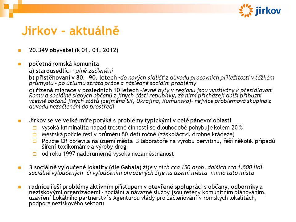 Jirkov - aktuálně 20.349 obyvatel (k 01. 01.