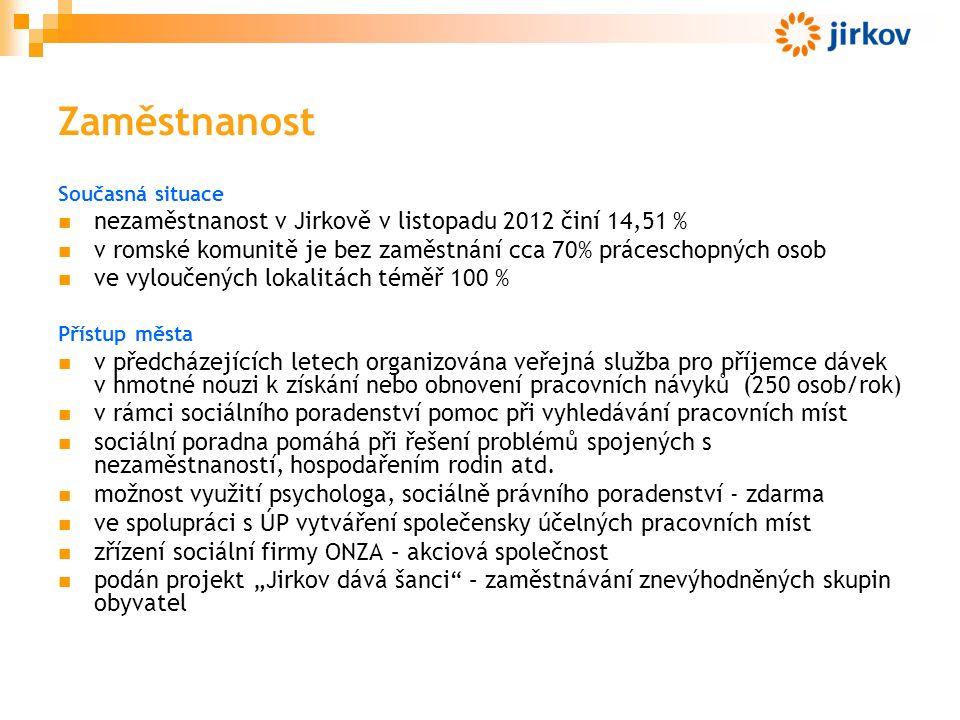 Zaměstnanost Současná situace nezaměstnanost v Jirkově v listopadu 2012 činí 14,51 % v romské komunitě je bez zaměstnání cca 70% práceschopných osob ve vyloučených lokalitách téměř 100 % Přístup města v předcházejících letech organizována veřejná služba pro příjemce dávek v hmotné nouzi k získání nebo obnovení pracovních návyků (250 osob/rok) v rámci sociálního poradenství pomoc při vyhledávání pracovních míst sociální poradna pomáhá při řešení problémů spojených s nezaměstnaností, hospodařením rodin atd.