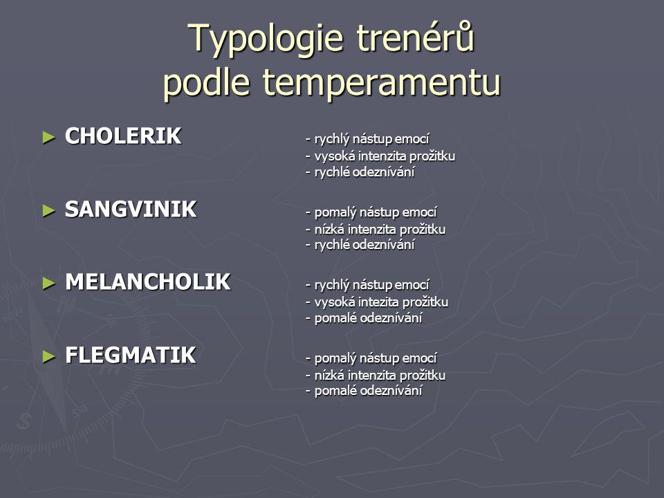 Typologie trenérů podle temperamentu ► CHOLERIK - rychlý nástup emocí - vysoká intenzita prožitku - rychlé odeznívání ► SANGVINIK - pomalý nástup emocí - nízká intenzita prožitku - rychlé odeznívání ► MELANCHOLIK - rychlý nástup emocí - vysoká intezita prožitku - pomalé odeznívání ► FLEGMATIK - pomalý nástup emocí - nízká intenzita prožitku - pomalé odeznívání