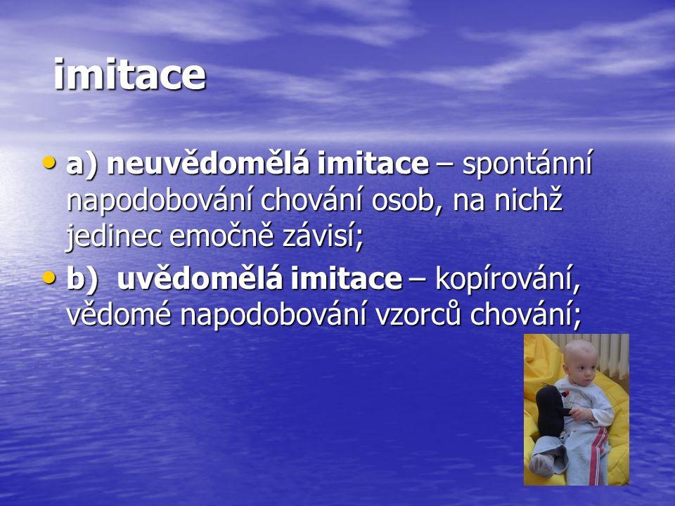 imitace imitace a) neuvědomělá imitace – spontánní napodobování chování osob, na nichž jedinec emočně závisí; a) neuvědomělá imitace – spontánní napodobování chování osob, na nichž jedinec emočně závisí; b) uvědomělá imitace – kopírování, vědomé napodobování vzorců chování; b) uvědomělá imitace – kopírování, vědomé napodobování vzorců chování;