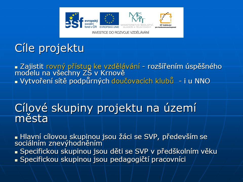 Cíle projektu Zajistit rovný přístup ke vzdělávání - rozšířením úspěšného modelu na všechny ZŠ v Krnově Zajistit rovný přístup ke vzdělávání - rozšířením úspěšného modelu na všechny ZŠ v Krnově Vytvoření sítě podpůrných doučovacích klubů - i u NNO Vytvoření sítě podpůrných doučovacích klubů - i u NNO Cílové skupiny projektu na území města Hlavní cílovou skupinou jsou žáci se SVP, především se sociálním znevýhodněním Hlavní cílovou skupinou jsou žáci se SVP, především se sociálním znevýhodněním Specifickou skupinou jsou děti se SVP v předškolním věku Specifickou skupinou jsou děti se SVP v předškolním věku Specifickou skupinou jsou pedagogičtí pracovníci Specifickou skupinou jsou pedagogičtí pracovníci