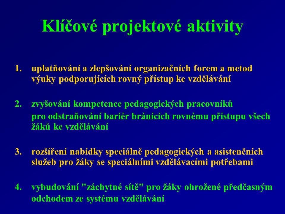 Klíčové projektové aktivity 1.uplatňování a zlepšování organizačních forem a metod výuky podporujících rovný přístup ke vzdělávání 2.