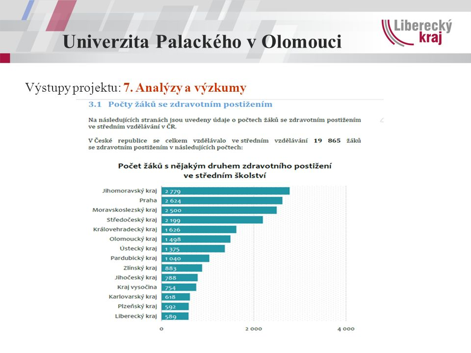 Univerzita Palackého v Olomouci Výstupy projektu: 7. Analýzy a výzkumy