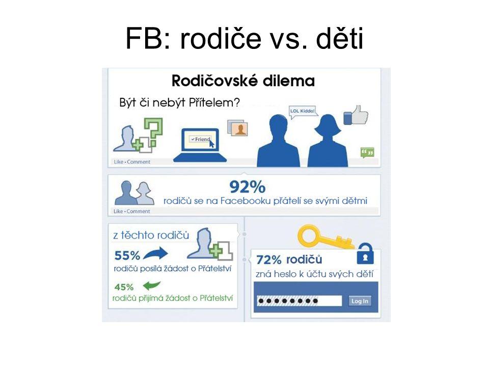FB: rodiče vs. děti