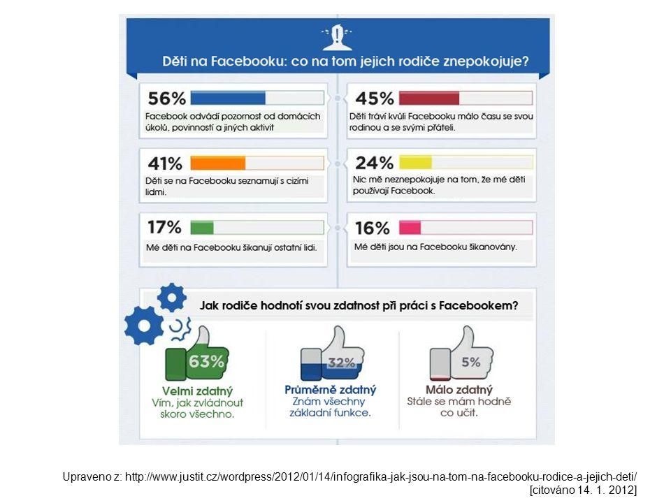 Upraveno z: http://www.justit.cz/wordpress/2012/01/14/infografika-jak-jsou-na-tom-na-facebooku-rodice-a-jejich-deti/ [citováno 14.