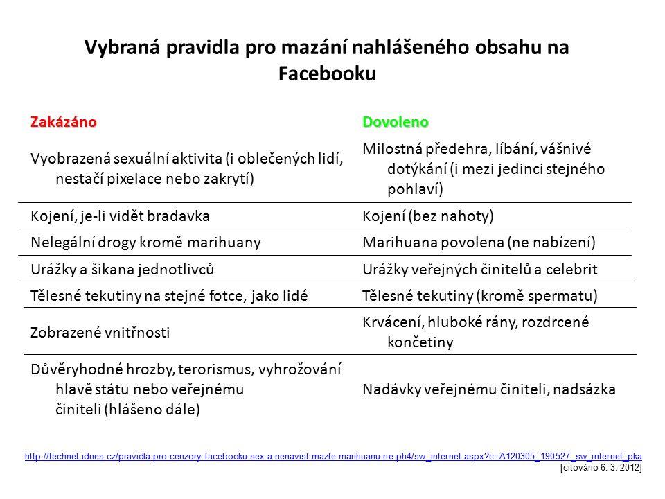 Vybraná pravidla pro mazání nahlášeného obsahu na Facebooku ZakázánoDovoleno Vyobrazená sexuální aktivita (i oblečených lidí, nestačí pixelace nebo zakrytí) Milostná předehra, líbání, vášnivé dotýkání (i mezi jedinci stejného pohlaví) Kojení, je-li vidět bradavkaKojení (bez nahoty) Nelegální drogy kromě marihuanyMarihuana povolena (ne nabízení) Urážky a šikana jednotlivcůUrážky veřejných činitelů a celebrit Tělesné tekutiny na stejné fotce, jako lidéTělesné tekutiny (kromě spermatu) Zobrazené vnitřnosti Krvácení, hluboké rány, rozdrcené končetiny Důvěryhodné hrozby, terorismus, vyhrožování hlavě státu nebo veřejnému činiteli (hlášeno dále) Nadávky veřejnému činiteli, nadsázka http://technet.idnes.cz/pravidla-pro-cenzory-facebooku-sex-a-nenavist-mazte-marihuanu-ne-ph4/sw_internet.aspx?c=A120305_190527_sw_internet_pka http://technet.idnes.cz/pravidla-pro-cenzory-facebooku-sex-a-nenavist-mazte-marihuanu-ne-ph4/sw_internet.aspx?c=A120305_190527_sw_internet_pka [citováno 6.