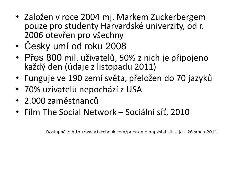 Založen v roce 2004 mj. Markem Zuckerbergem pouze pro studenty Harvardské univerzity, od r.