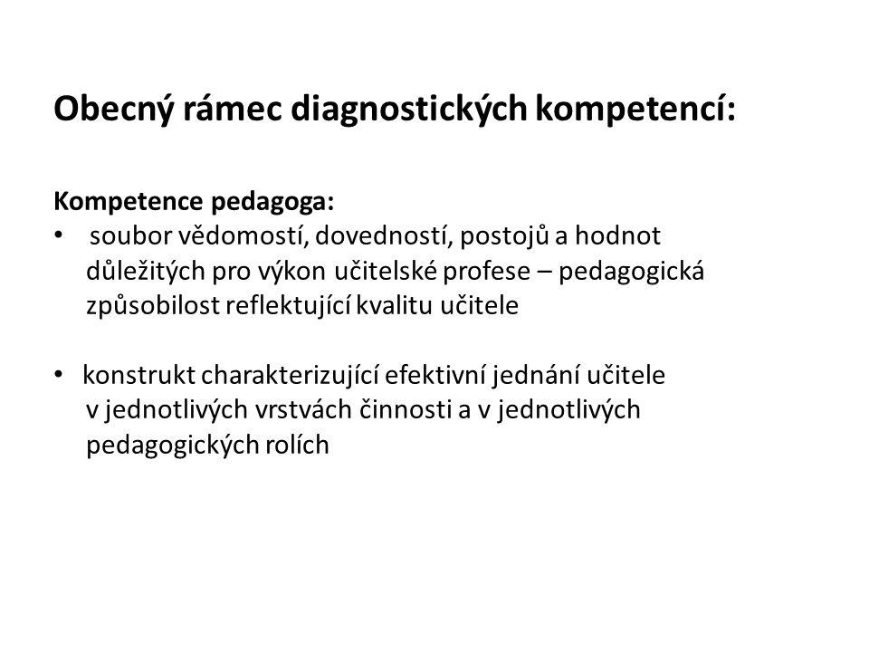 Obecný rámec diagnostických kompetencí: Kompetence pedagoga: soubor vědomostí, dovedností, postojů a hodnot důležitých pro výkon učitelské profese – pedagogická způsobilost reflektující kvalitu učitele konstrukt charakterizující efektivní jednání učitele v jednotlivých vrstvách činnosti a v jednotlivých pedagogických rolích