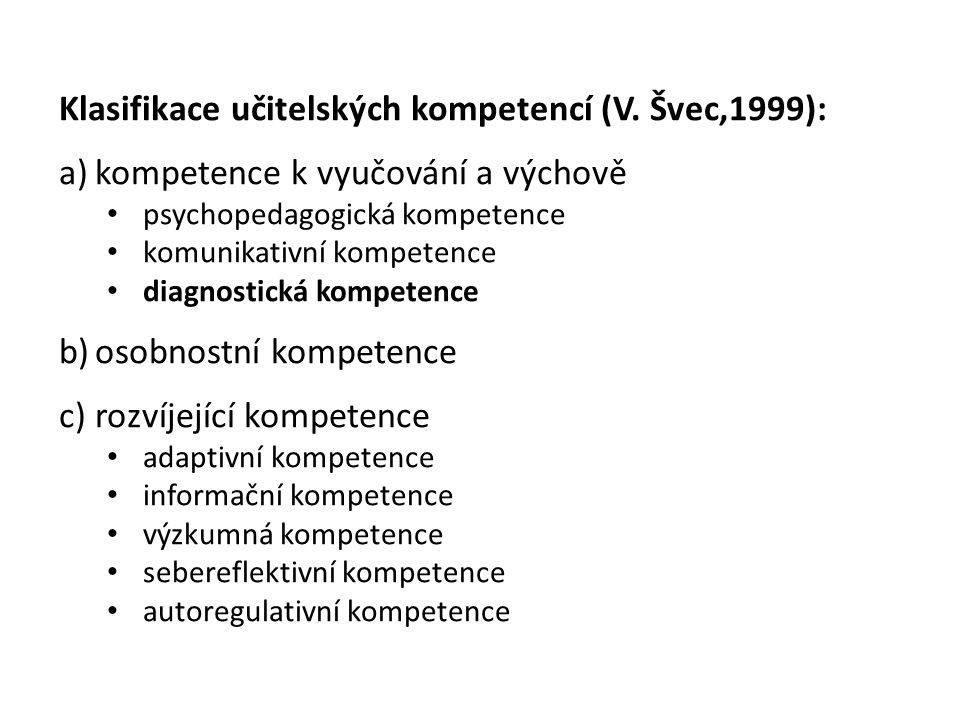 Klasifikace učitelských kompetencí (V. Švec,1999): a)kompetence k vyučování a výchově psychopedagogická kompetence komunikativní kompetence diagnostic