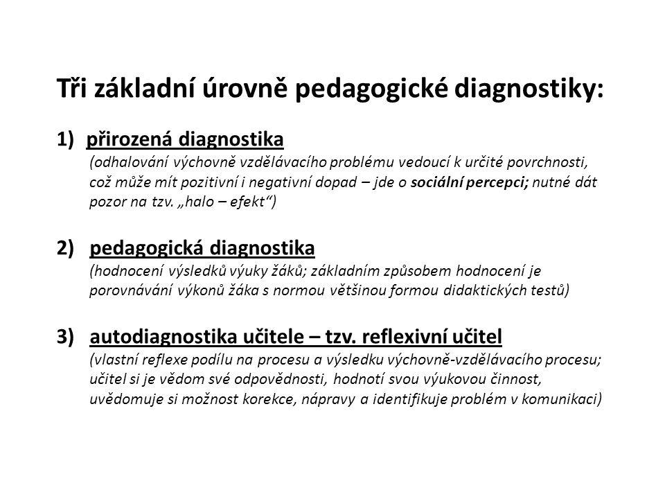 Tři základní úrovně pedagogické diagnostiky: 1) přirozená diagnostika (odhalování výchovně vzdělávacího problému vedoucí k určité povrchnosti, což může mít pozitivní i negativní dopad – jde o sociální percepci; nutné dát pozor na tzv.