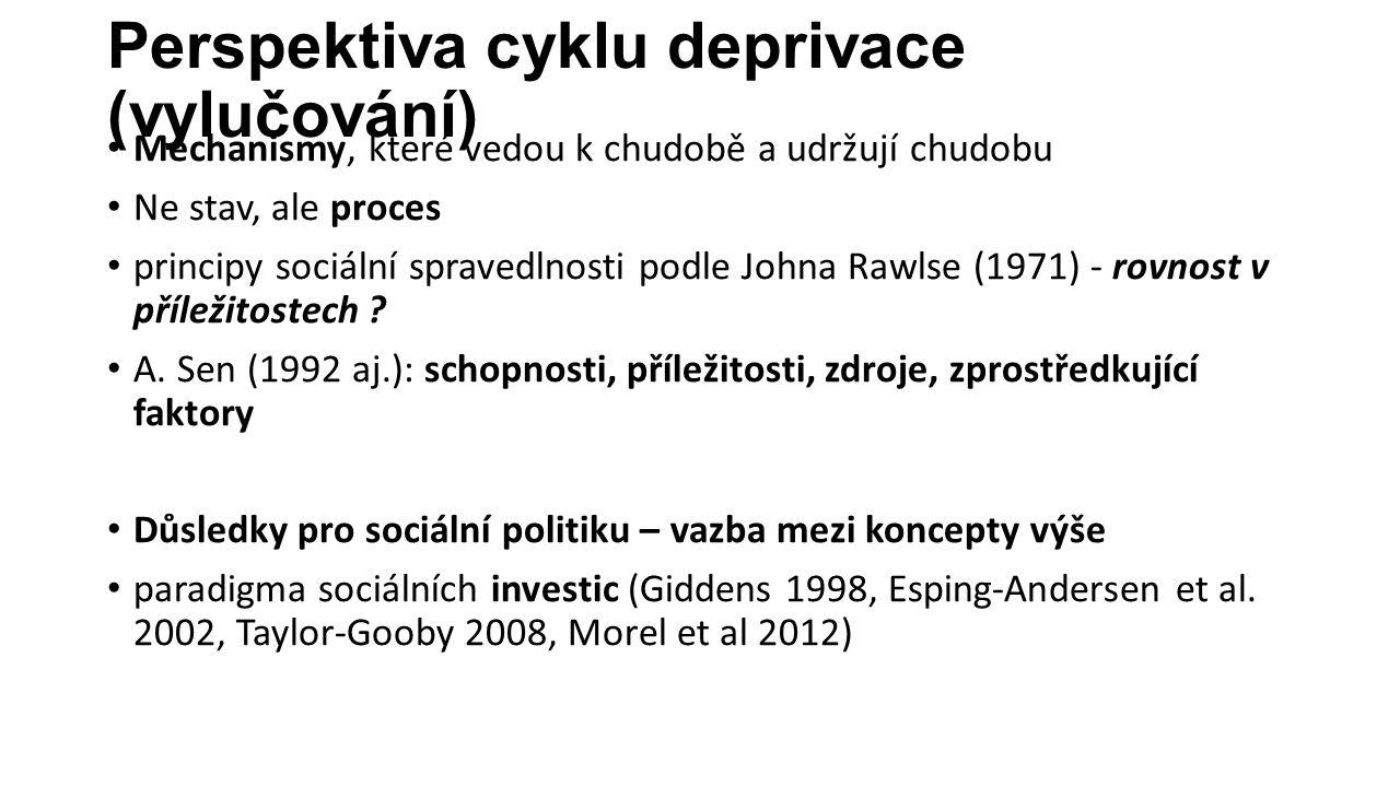 Perspektiva cyklu deprivace (vylučování) Mechanismy, které vedou k chudobě a udržují chudobu Ne stav, ale proces principy sociální spravedlnosti podle Johna Rawlse (1971) - rovnost v příležitostech .