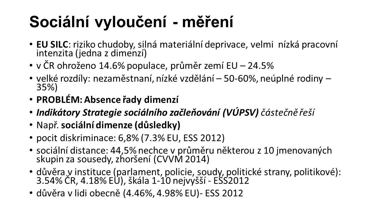 Sociální vyloučení - měření EU SILC: riziko chudoby, silná materiální deprivace, velmi nízká pracovní intenzita (jedna z dimenzí) v ČR ohroženo 14.6% populace, průměr zemí EU – 24.5% velké rozdíly: nezaměstnaní, nízké vzdělání – 50-60%, neúplné rodiny – 35%) PROBLÉM: Absence řady dimenzí Indikátory Strategie sociálního začleňování (VÚPSV) částečně řeší Např.