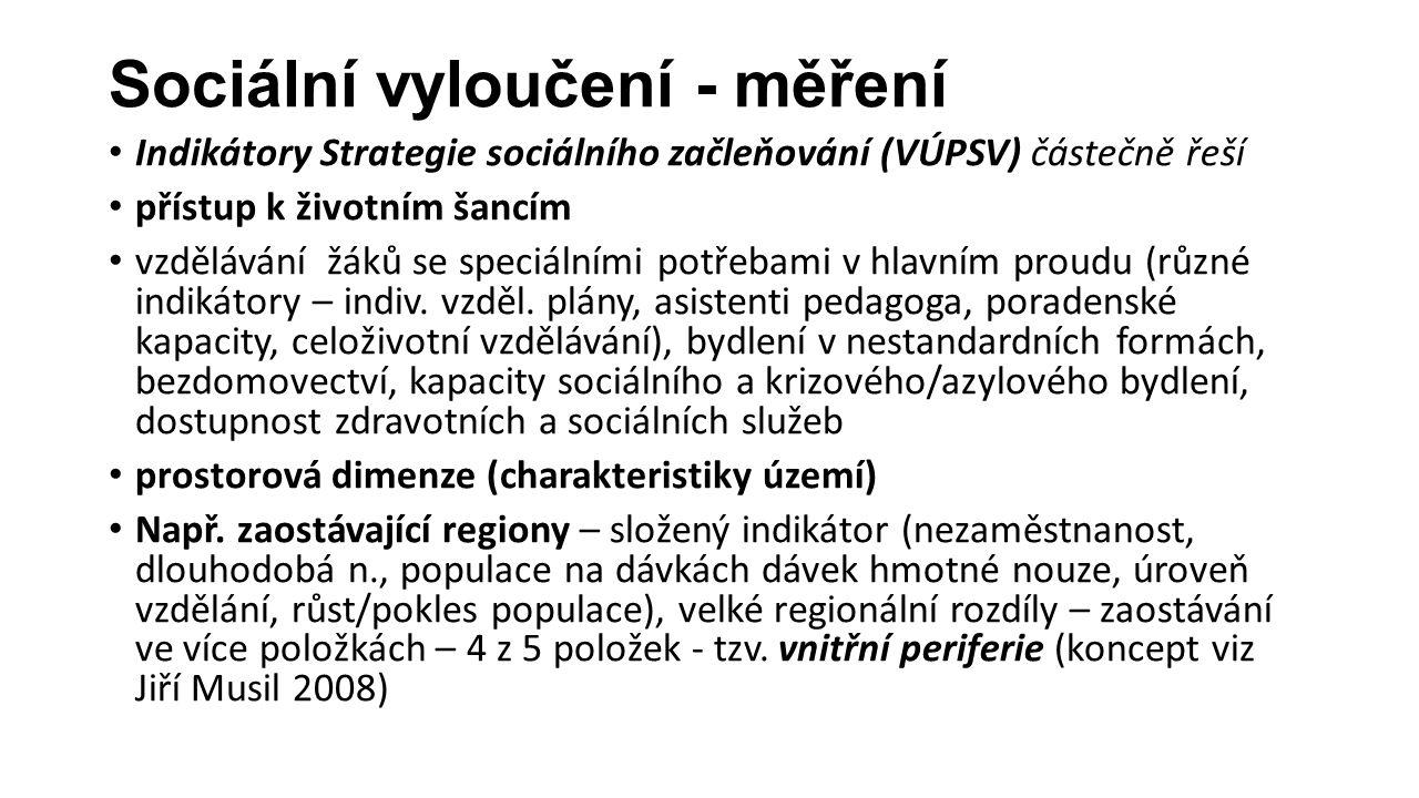 Sociální vyloučení - měření Např.