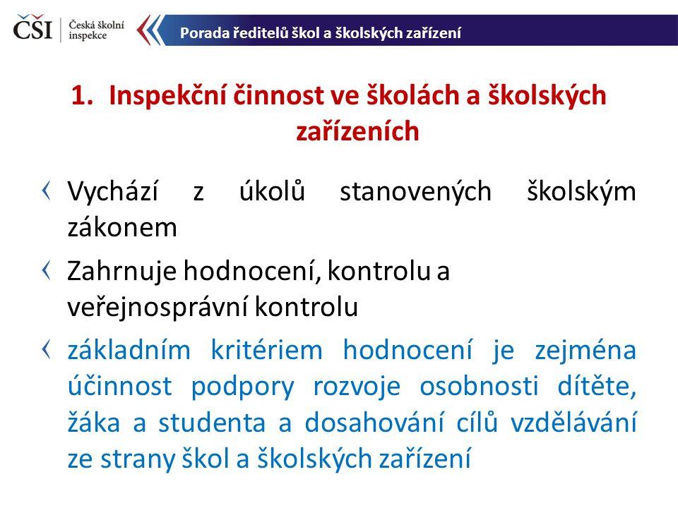 6.ročníky ZŠ a odpovídající ročníky víceletých gymnázií, 1.
