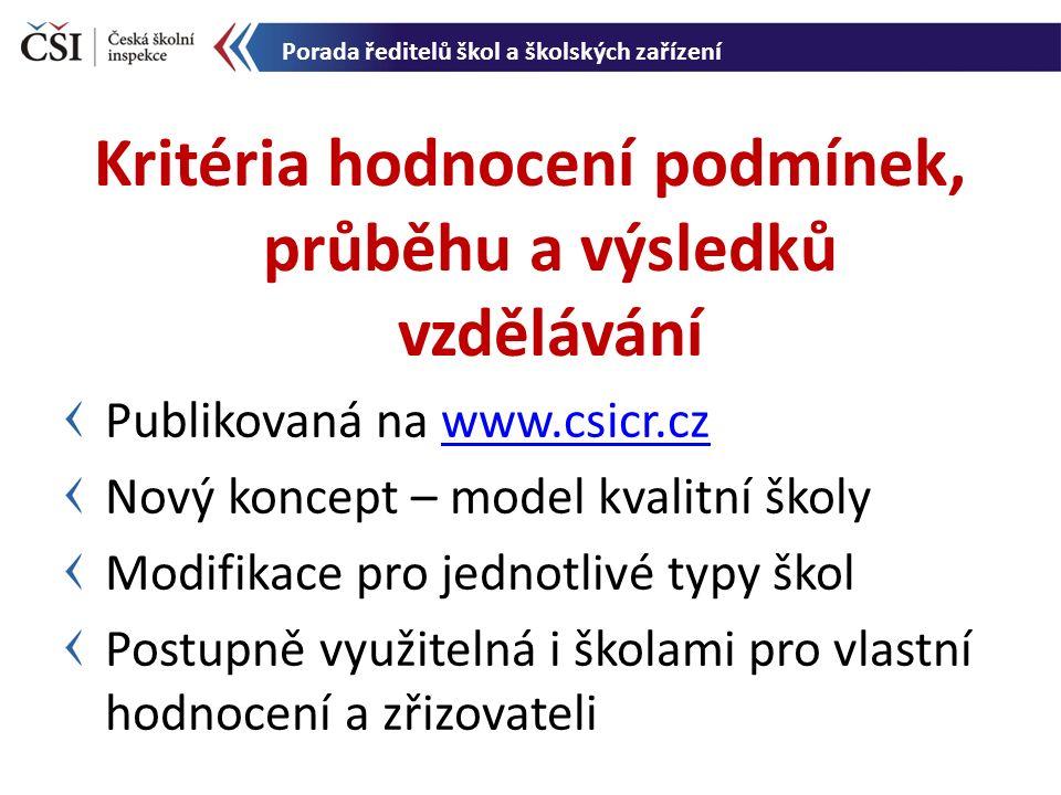 Publikovaná na www.csicr.czwww.csicr.cz Nový koncept – model kvalitní školy Modifikace pro jednotlivé typy škol Postupně využitelná i školami pro vlas