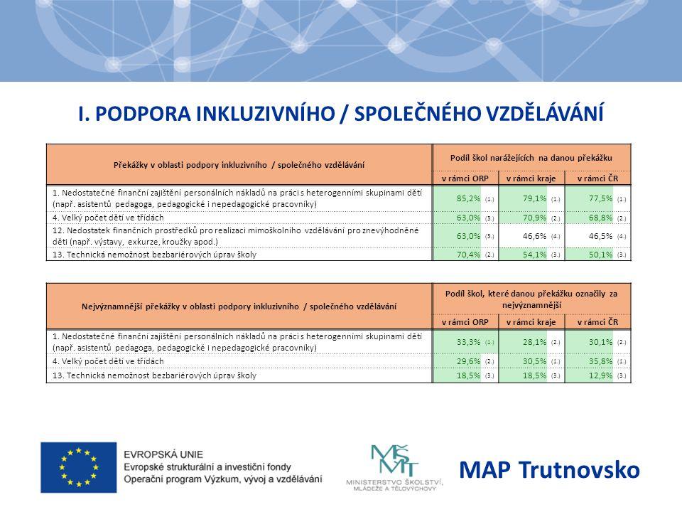 I. PODPORA INKLUZIVNÍHO / SPOLEČNÉHO VZDĚLÁVÁNÍ MAP Trutnovsko Překážky v oblasti podpory inkluzivního / společného vzdělávání Podíl škol narážejících