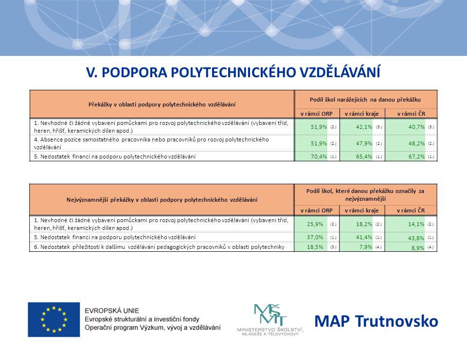 V. PODPORA POLYTECHNICKÉHO VZDĚLÁVÁNÍ MAP Trutnovsko Překážky v oblasti podpory polytechnického vzdělávání Podíl škol narážejících na danou překážku v