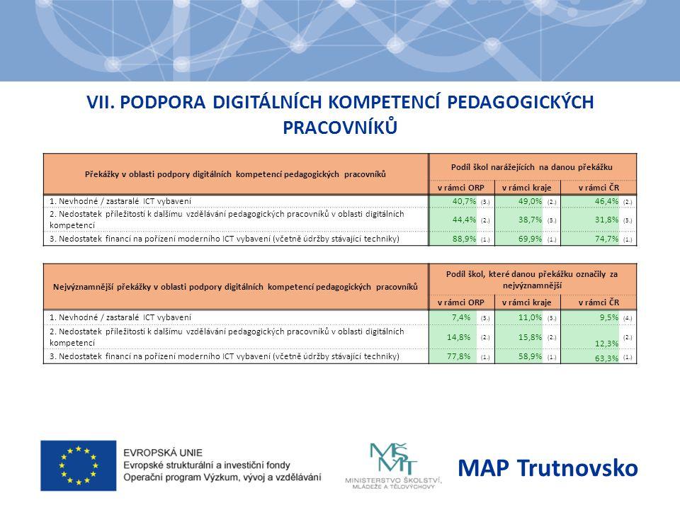 VII. PODPORA DIGITÁLNÍCH KOMPETENCÍ PEDAGOGICKÝCH PRACOVNÍKŮ MAP Trutnovsko Překážky v oblasti podpory digitálních kompetencí pedagogických pracovníků