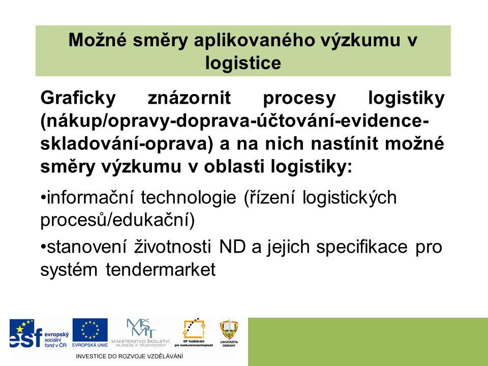 Graficky znázornit procesy logistiky (nákup/opravy-doprava-účtování-evidence- skladování-oprava) a na nich nastínit možné směry výzkumu v oblasti logistiky: informační technologie (řízení logistických procesů/edukační) stanovení životnosti ND a jejich specifikace pro systém tendermarket Možné směry aplikovaného výzkumu v logistice