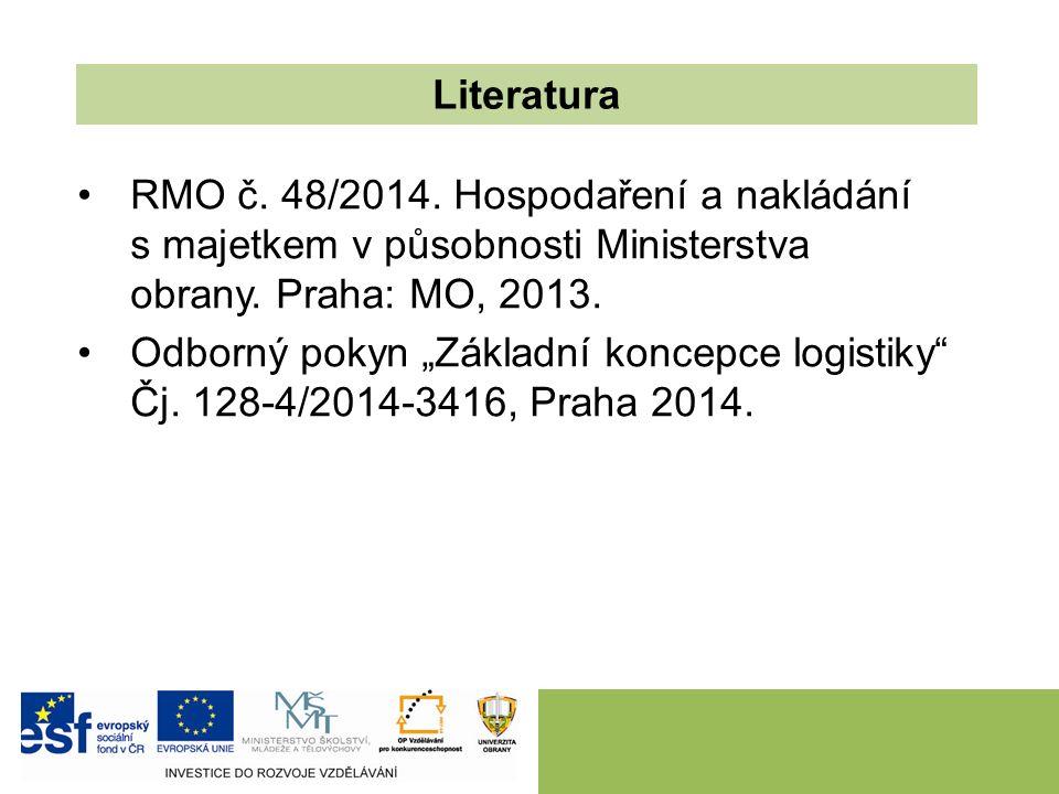 RMO č. 48/2014. Hospodaření a nakládání s majetkem v působnosti Ministerstva obrany.
