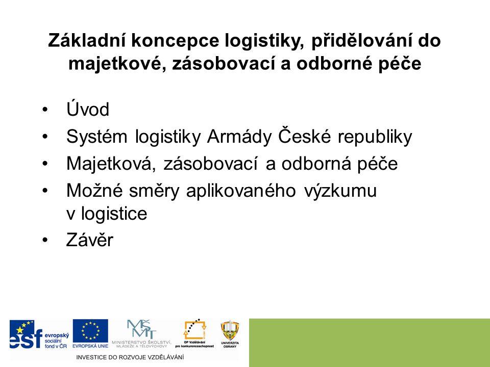 Úvod Systém logistiky Armády České republiky Majetková, zásobovací a odborná péče Možné směry aplikovaného výzkumu v logistice Závěr