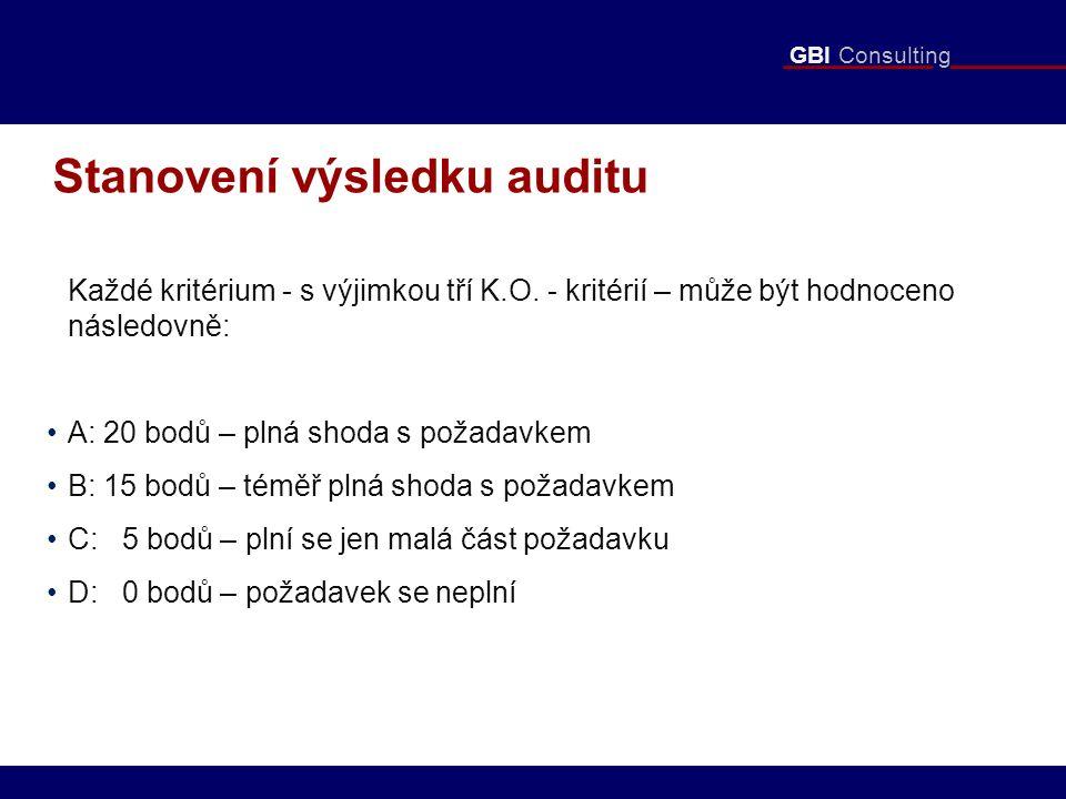 GBI Consulting Stanovení výsledku auditu Každé kritérium - s výjimkou tří K.O.
