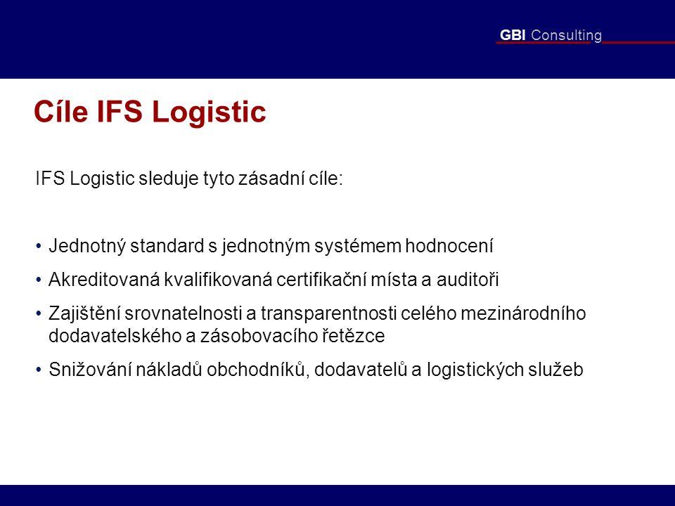 GBI Consulting Cíle IFS Logistic IFS Logistic sleduje tyto zásadní cíle: Jednotný standard s jednotným systémem hodnocení Akreditovaná kvalifikovaná certifikační místa a auditoři Zajištění srovnatelnosti a transparentnosti celého mezinárodního dodavatelského a zásobovacího řetězce Snižování nákladů obchodníků, dodavatelů a logistických služeb