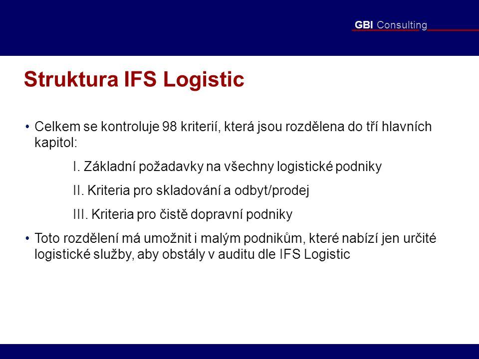 GBI Consulting Struktura IFS Logistic Celkem se kontroluje 98 kriterií, která jsou rozdělena do tří hlavních kapitol: I.
