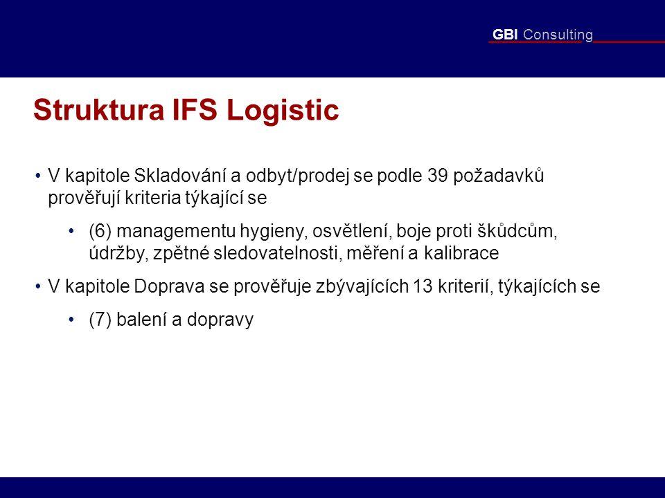 GBI Consulting Struktura IFS Logistic V kapitole Skladování a odbyt/prodej se podle 39 požadavků prověřují kriteria týkající se (6) managementu hygieny, osvětlení, boje proti škůdcům, údržby, zpětné sledovatelnosti, měření a kalibrace V kapitole Doprava se prověřuje zbývajících 13 kriterií, týkajících se (7) balení a dopravy