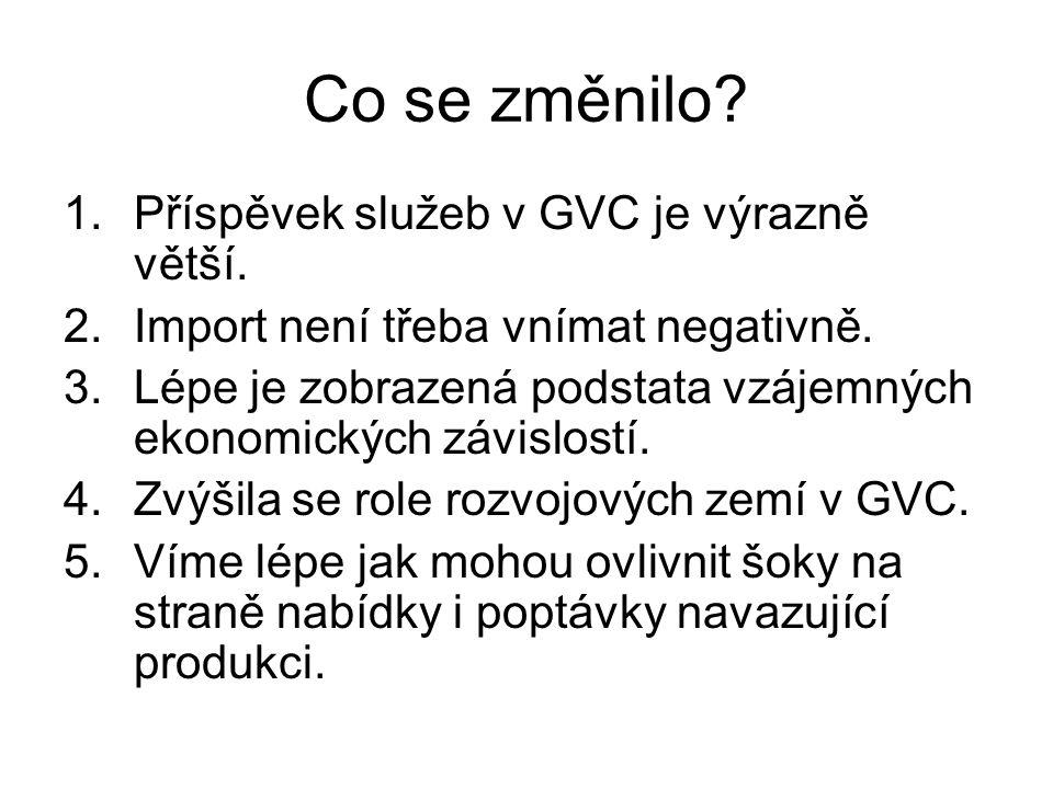 Co se změnilo? 1.Příspěvek služeb v GVC je výrazně větší. 2.Import není třeba vnímat negativně. 3.Lépe je zobrazená podstata vzájemných ekonomických z