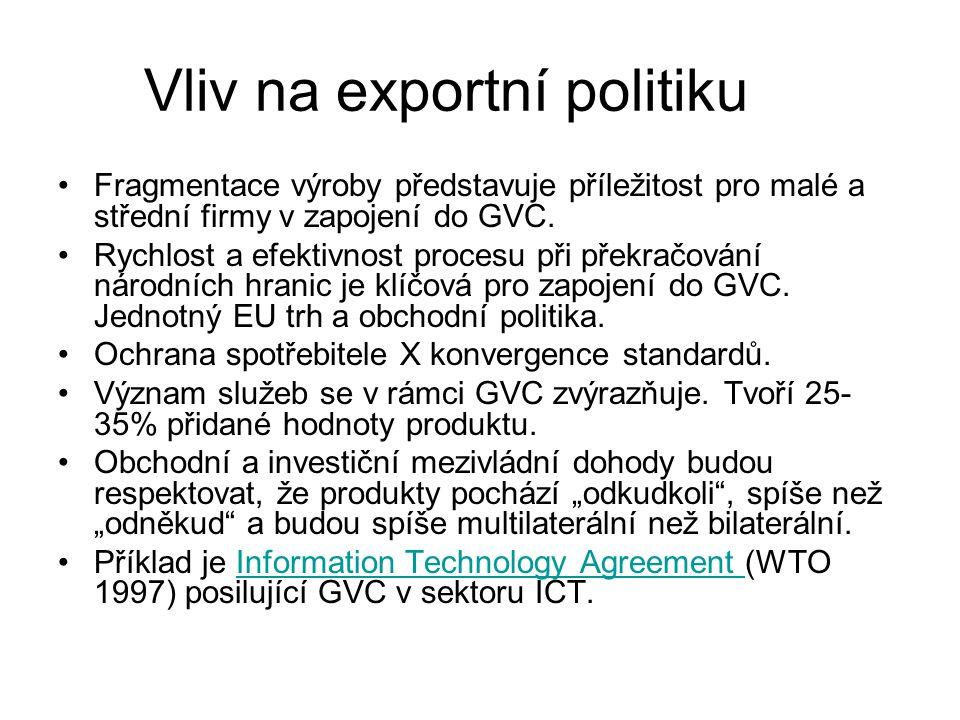 Vliv na exportní politiku Fragmentace výroby představuje příležitost pro malé a střední firmy v zapojení do GVC. Rychlost a efektivnost procesu při př