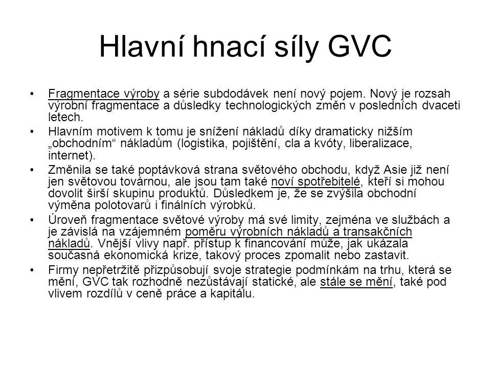 Hlavní hnací síly GVC Fragmentace výroby a série subdodávek není nový pojem. Nový je rozsah výrobní fragmentace a důsledky technologických změn v posl