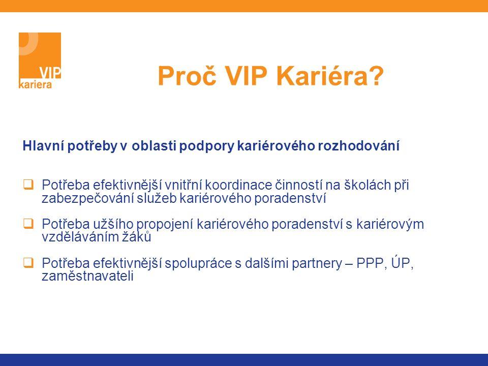 Hlavní potřeby v oblasti podpory kariérového rozhodování  Potřeba efektivnější vnitřní koordinace činností na školách při zabezpečování služeb kariérového poradenství  Potřeba užšího propojení kariérového poradenství s kariérovým vzděláváním žáků  Potřeba efektivnější spolupráce s dalšími partnery – PPP, ÚP, zaměstnavateli Proč VIP Kariéra?