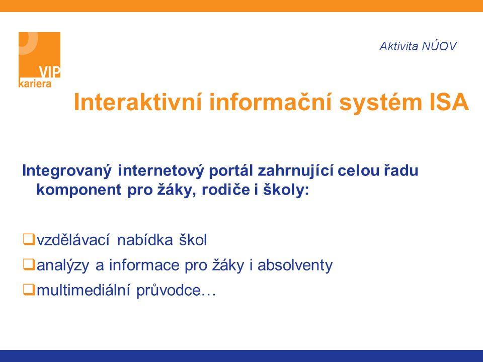 Integrovaný internetový portál zahrnující celou řadu komponent pro žáky, rodiče i školy:  vzdělávací nabídka škol  analýzy a informace pro žáky i absolventy  multimediální průvodce… Interaktivní informační systém ISA Aktivita NÚOV