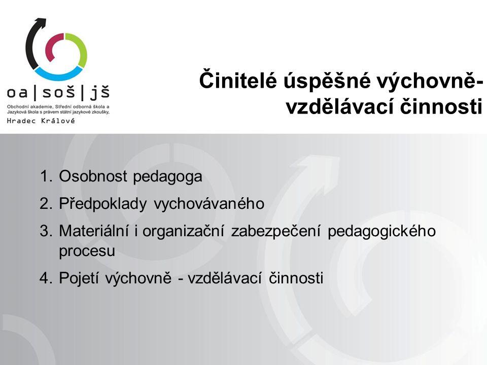 Činitelé úspěšné výchovně- vzdělávací činnosti 1.Osobnost pedagoga 2.Předpoklady vychovávaného 3.Materiální i organizační zabezpečení pedagogického pr