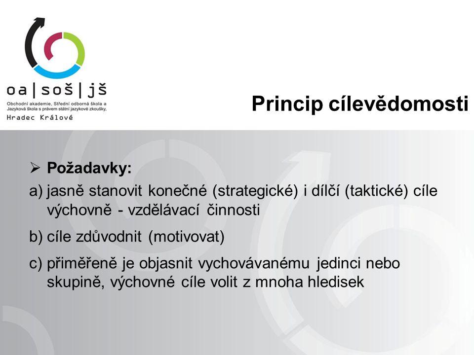 Princip cílevědomosti  Požadavky: a)jasně stanovit konečné (strategické) i dílčí (taktické) cíle výchovně - vzdělávací činnosti b)cíle zdůvodnit (mot
