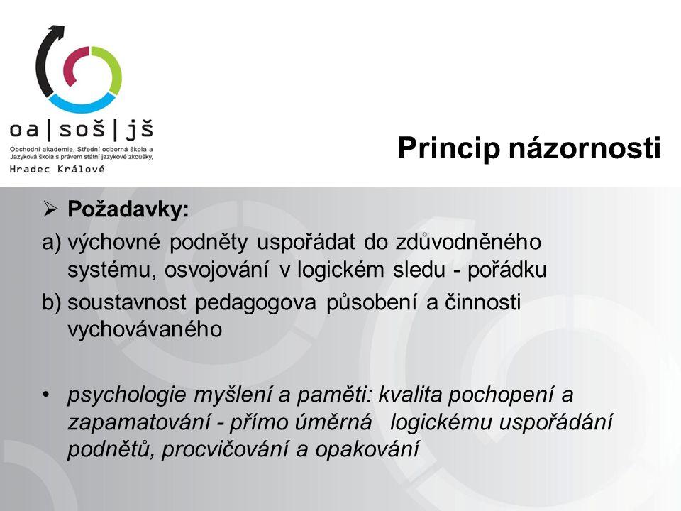 Princip uvědomělosti  Požadavek: a)plné porozumění látce a kladeným nárokům b)osvojovat učivo ve formě jasných představ, přesných pojmů, soudů a úsudků c)zkoumané jevy promýšlet na základě myšlenkových operací ( srovnávání, analýzy a syntézy, indukce a dedukce ) d)vědomosti správně vyjadřovat jazykově - užití odborných názvů e)vědomosti a dovednosti využívat v praxi