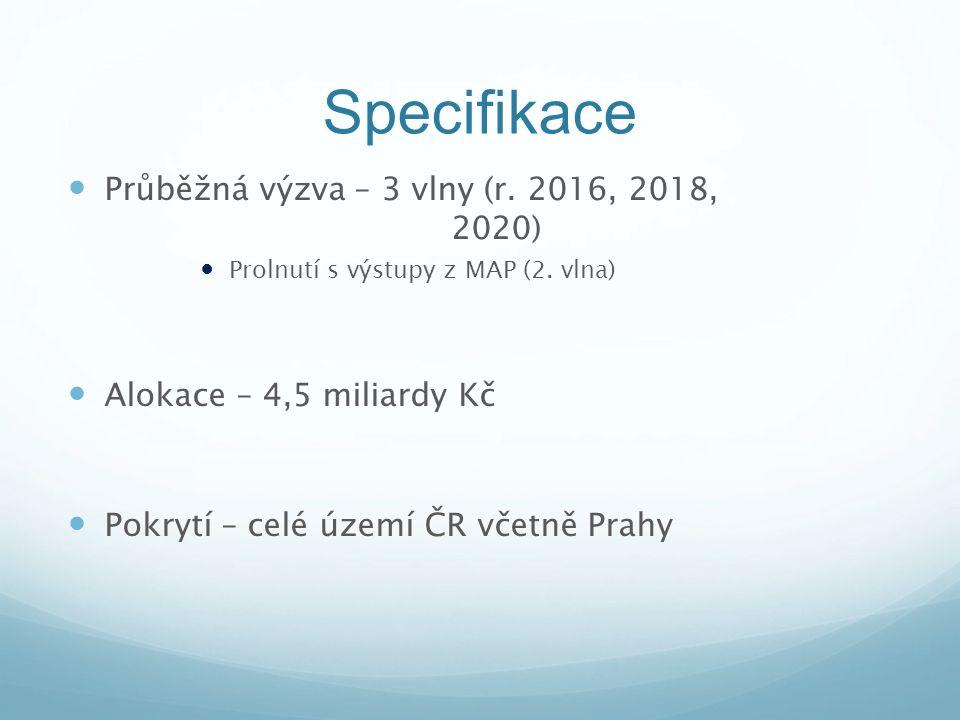 Specifikace Průběžná výzva – 3 vlny (r. 2016, 2018, 2020) Prolnutí s výstupy z MAP (2. vlna) Alokace – 4,5 miliardy Kč Pokrytí – celé území ČR včetně