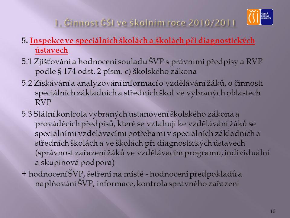 5. Inspekce ve speciálních školách a školách při diagnostických ústavech 5.1 Zjišťování a hodnocení souladu ŠVP s právními předpisy a RVP podle § 174