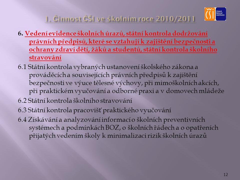6. Vedení evidence školních úrazů, státní kontrola dodržování právních předpisů, které se vztahují k zajištění bezpečnosti a ochrany zdraví dětí, žáků